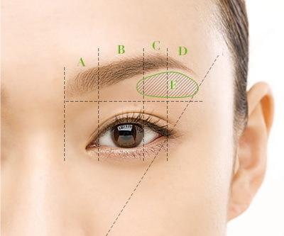 Chân mày được tỉa cong ở khoảng giữa con ngươi và đuôi mắt. Độ cao từ chân mày tới đường cong bằng khoảng cách một mắt (khu vực hình E).