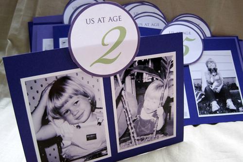 Những tấm bảng thứ tự với tuổi và hình ảnh của cô dâu chú rể.