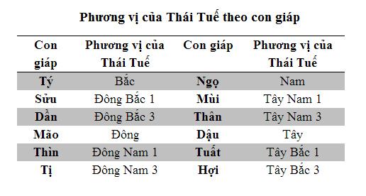 thaituetheocongiap-667412-1368264594_500