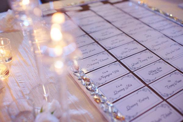 , mỗi tag ứng với vị trí và số bàng của khách.