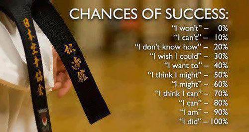 10-success-1375669057_600x0.jpg