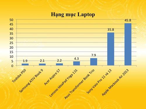 laptop-5103-1389526187.jpg