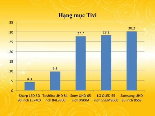 tivi-7200-1389526187.jpg