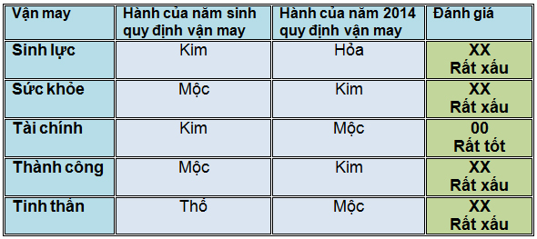 canh-than-7699-1391061679.jpg
