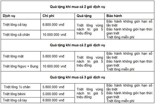 Anh-2-goi-triet-long-mien-ph-9-2502-5644