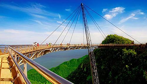 langkawi-Panorama.jpg