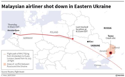 Hành trình đường bay của MH17