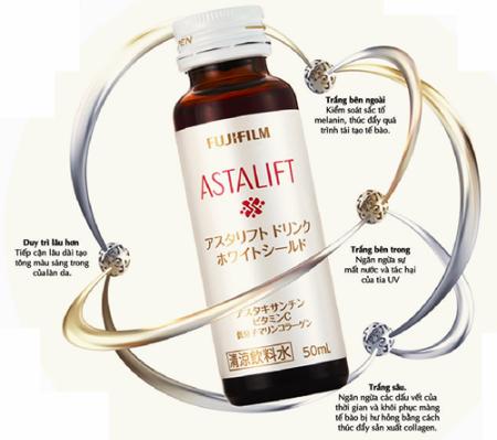 Sức mạnh của dòng sản phẩm làm sáng da Astalift Drink WhiteShield, nuôi dưỡng làn da sáng và trẻ trung từ bên trong