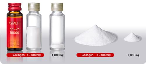 Nước uống Astalift Collagen chứa 10.000 mg Collagen phân tử thấp, cho vẻ đẹp lan tỏa từ bên trong).
