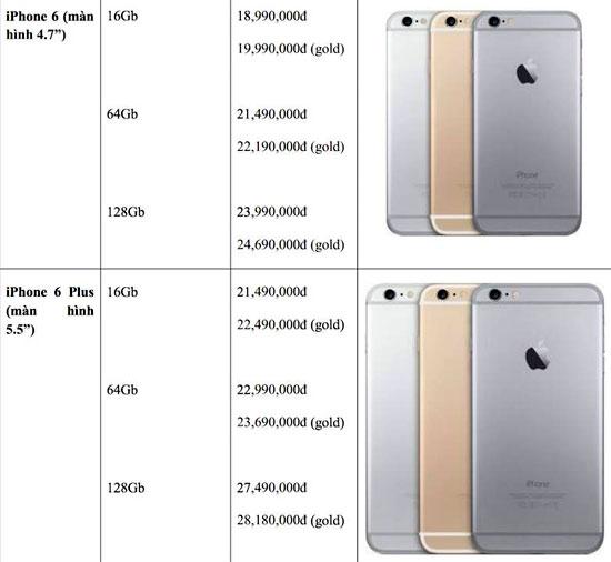 Rò rỉ giá iPhone 6 và 6 Plus chính hãng ở Việt Nam