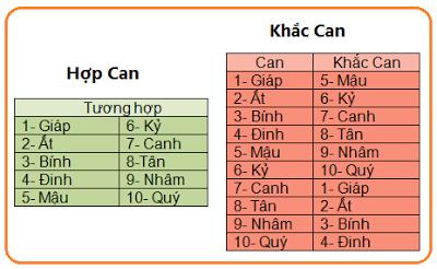 chon-tuoi-xong-dat-nam-quy-ti-1760-3785-