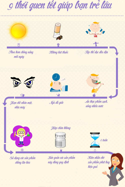 9 thói quen tốt giúp bạn trẻ lâu