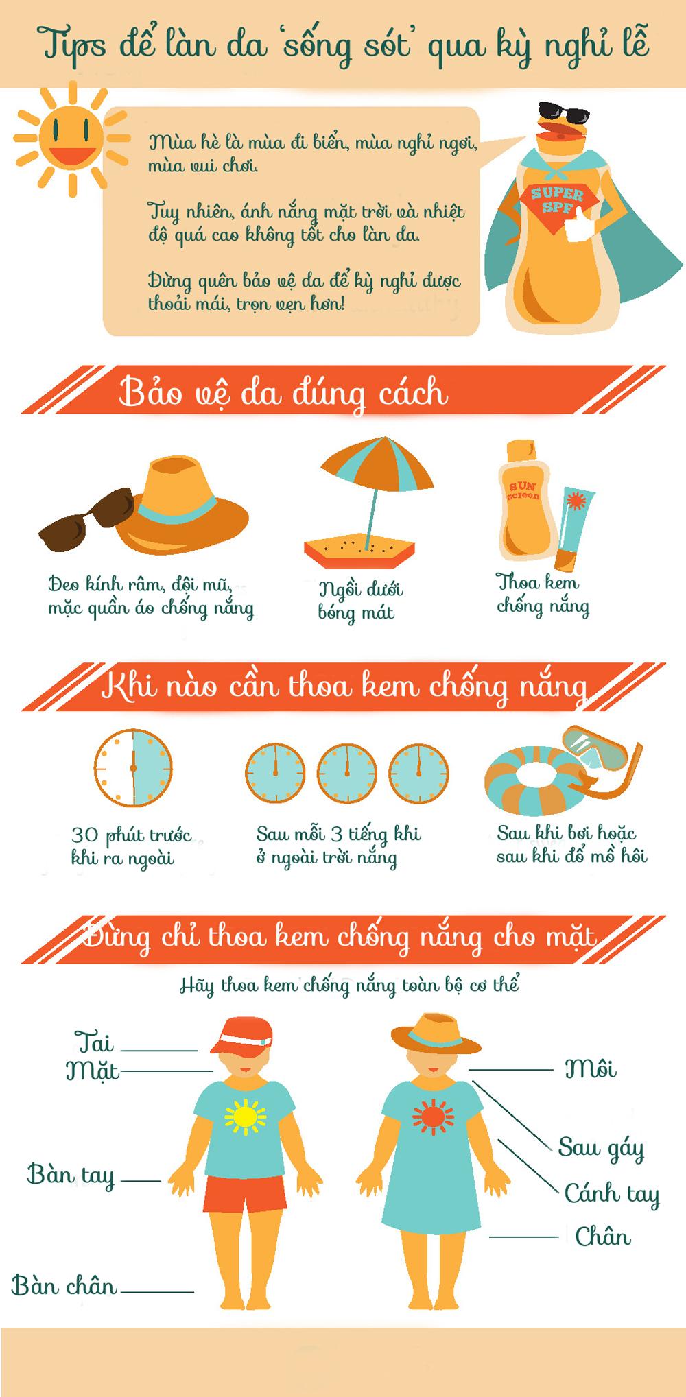 Tips để làn da 'sống sót' qua kỳ nghỉ lễ