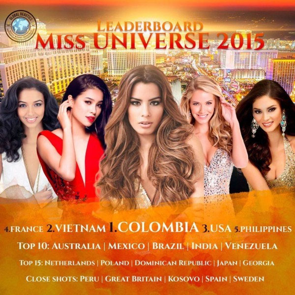 Phạm Hương được dự đoán đoạt giải Miss Universe