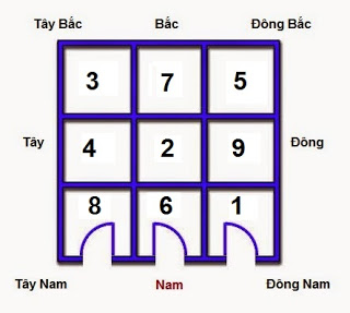 phan-bo-sao-hung-cat-va-van-may-nha-ban-nam-2016-3