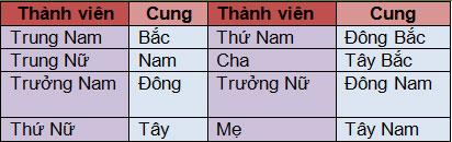 phan-bo-sao-hung-cat-va-van-may-nha-ban-nam-2016-2