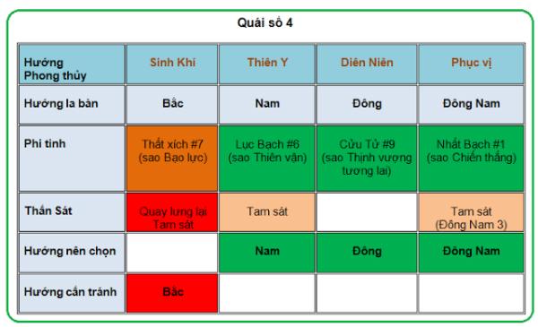 chon-huong-ke-ban-cho-quai-so-3-va-4-1