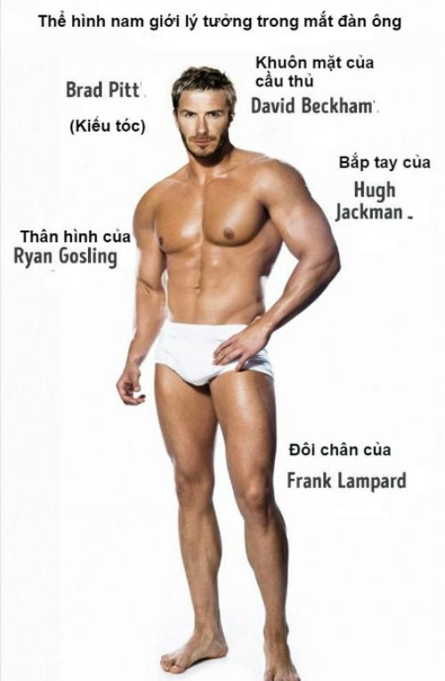 Body vạm vỡ, cơ bắp mà các quý ông mong muốn sở hữu. Ảnh: Bright Side.