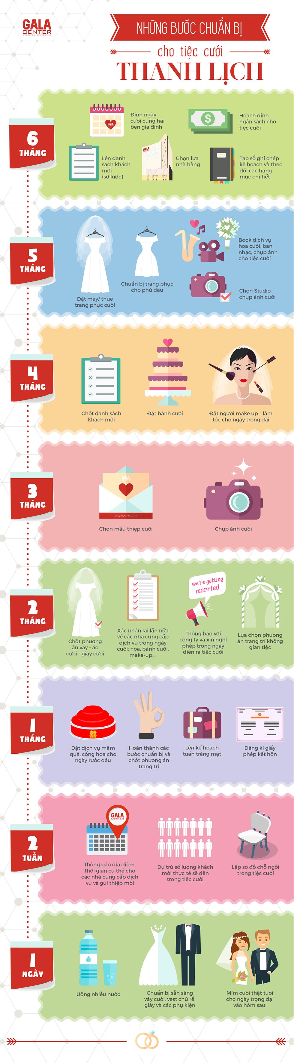 Gói gọn kế hoạch tổ chức tiệc cưới trên một trang giấy
