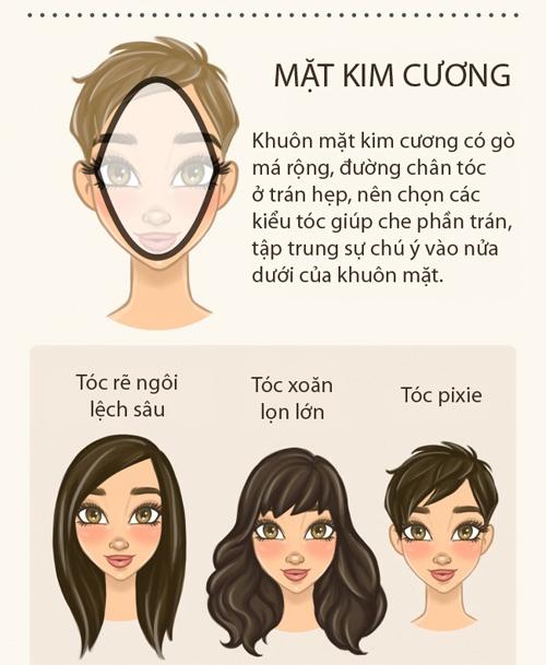 goi-y-3-kieu-toc-phu-hop-nhat-cho-tung-dang-mat-3