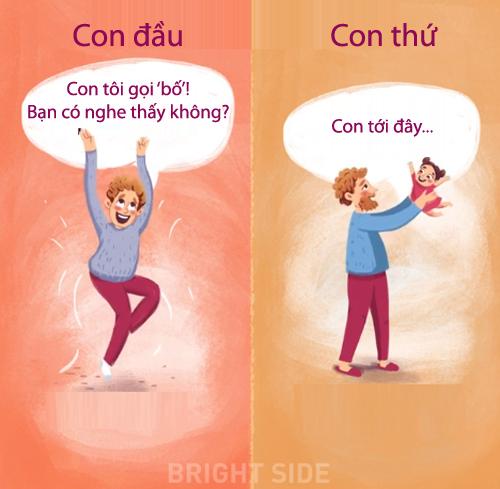 tam-ly-trai-nguoc-cua-bo-me-khi-nuoi-con-dau-va-con-thu-5