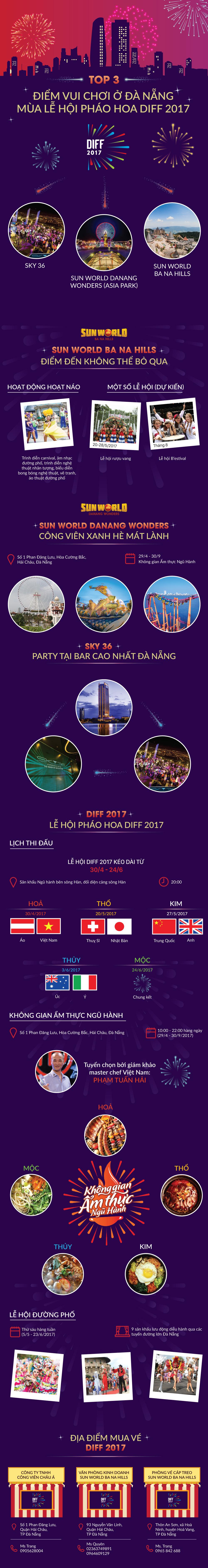 Xem pháo hoa và check in 3 điểm vui chơi hot ở Đà Nẵng
