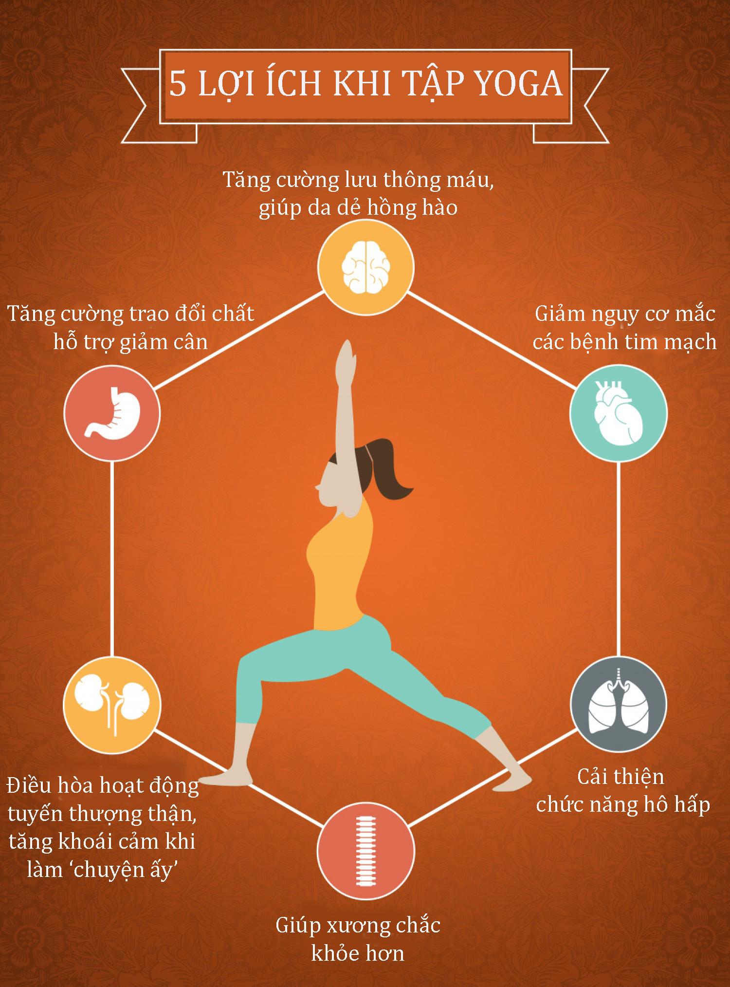 5 lợi ích tuyệt vời cho cơ thể khi tập yoga hàng ngày