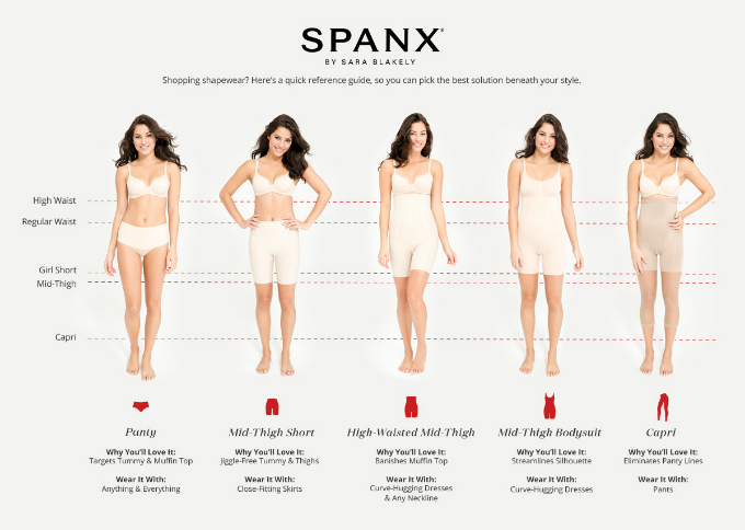 Nữ tỷ phú tự thân trẻ nhất thế giới thành công chỉ nhờ ý tưởng quần lót định hình - 1