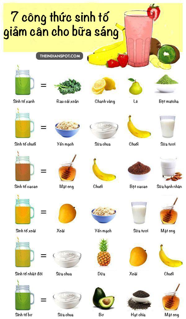 7 công thức sinh tố giảm cân cho bữa sáng - ảnh 1
