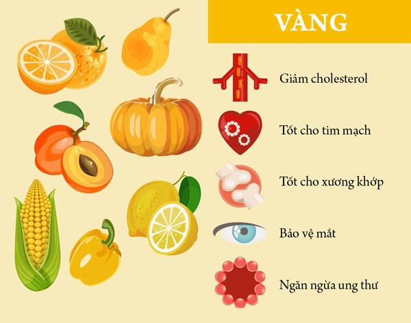 Nhóm thực phẩm màu vàng chứa nhiều beta carotene và vitamin C, giúp làm đẹp da, cải thiện thị lực, tăng cường