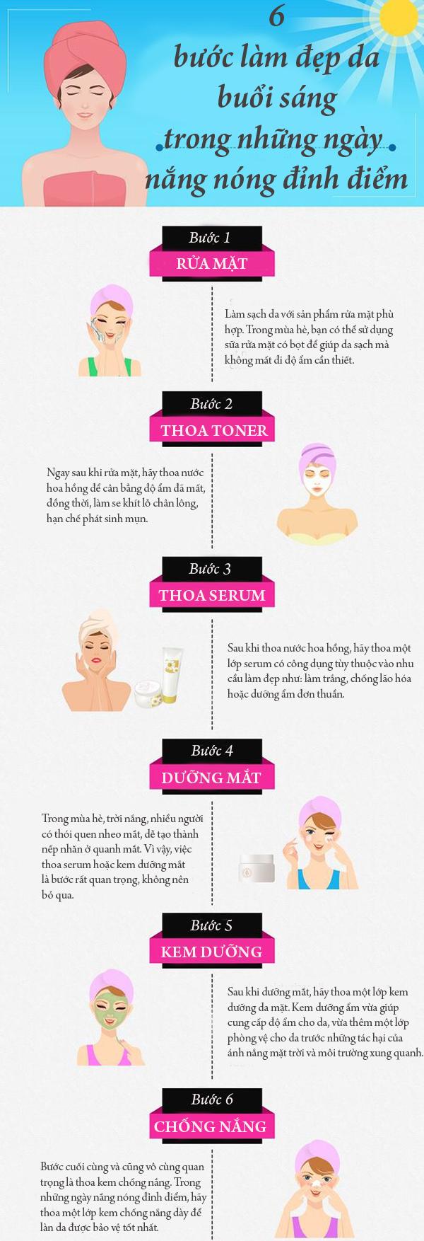 6 bước dưỡng da cần thiết trong ngày nắng nóng đỉnh điểm