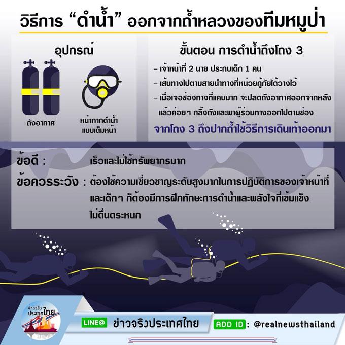 Bản kế hoạch đưa đội bóng và huấn luyện viên bằng tiếng Thái. Ảnh: Twitter.