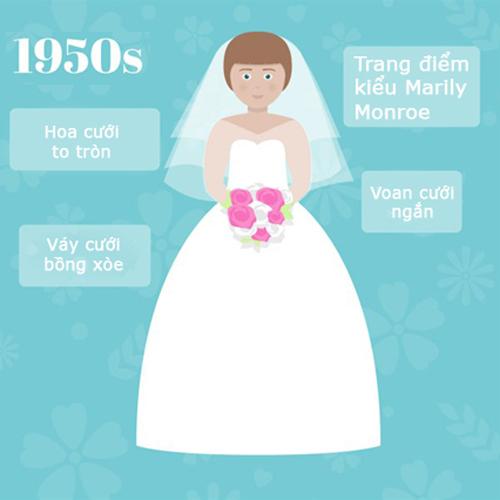 Khi chiến tranh qua đi,thập niên 1950 chứng kiến sự quay trở lại củaváy xòe bồng công chúa. Phái đẹp chọn voan cưới ngắn để kết hợp với váy cúp ngực hình trái tim. Phong cách trang điểm đậm phổ biến, cô dâu được tô son đỏvà gắn lông mi giả dày, tóc được bới phồng.