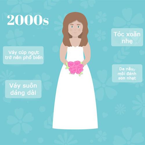 Ở thập niên 2000, váy cưới cúp ngực hình trái timvới nửa trên được may ôm sát góp mặt vào dòng chảy thời trang. Sự đơn giảnđược thể hiện ở việc voan cưới, vương miện được loại bỏ và thay thế bởi mái tóc cô dâu xoăn nhẹ, không phụ kiện.