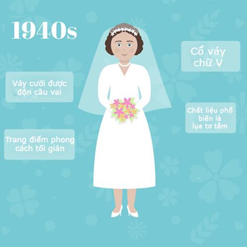 Trongnhững năm chiến tranh của thập niên 1940, nhiều cô dâu đã tiết kiệm tiền bằng cách tự may váy cưới hoặc mặc lại váy từ chị em gái hoặc bạn bè. Thông thường, những chiếc váy mang phom dáng đơn giản. Xu hướng váy cưới thời kỳ này là váy có cổ chữ V và lót thêmđệm hông.