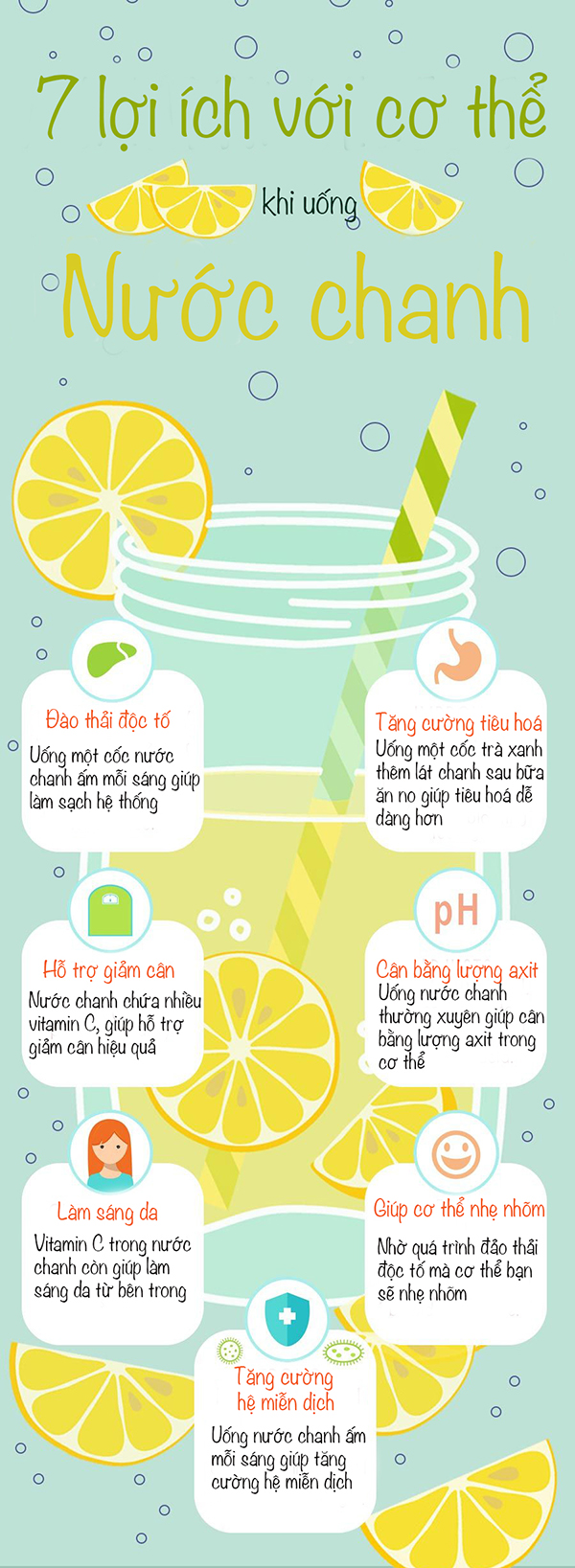 7 lợi ích với cơ thể khi bạn uống nước chanh mỗi ngày