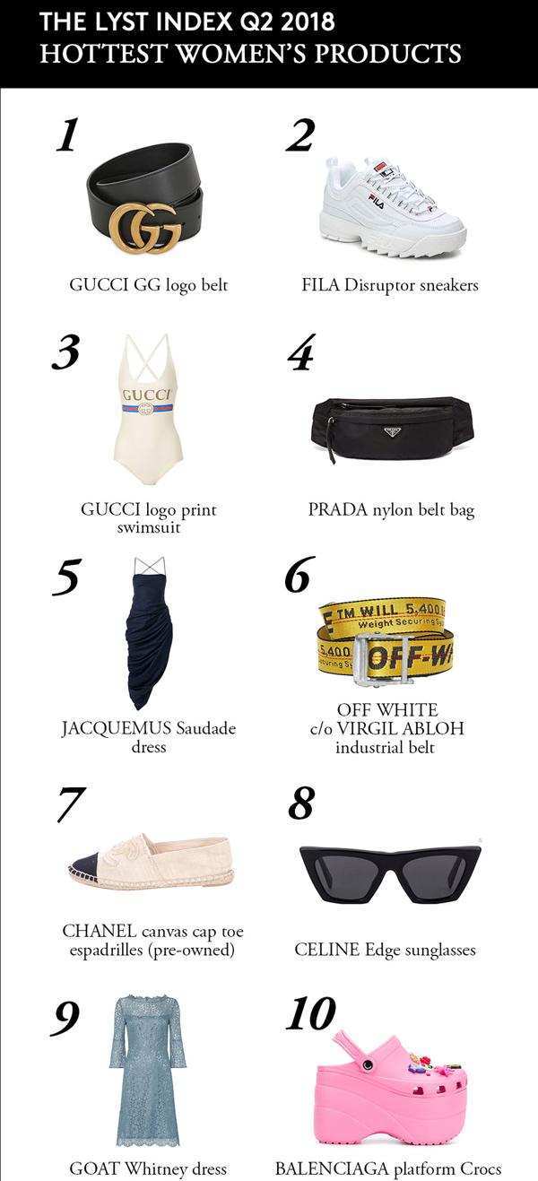 Mẫu váy thương hiệu Meghan yêu thích vào top được tìm mua nhiều nhất - 2