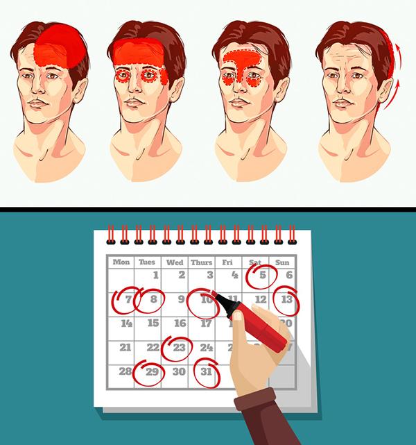 Đau đầu thường xuyên không rõ nguyên nhân
