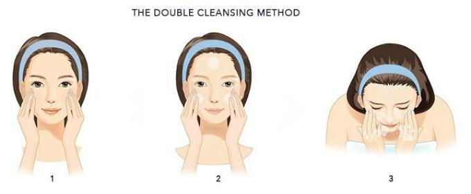 Làm sạch da giúp lỗ chân lông thông thoáng, dễ thẩm thấu các sản phẩm dưỡng.