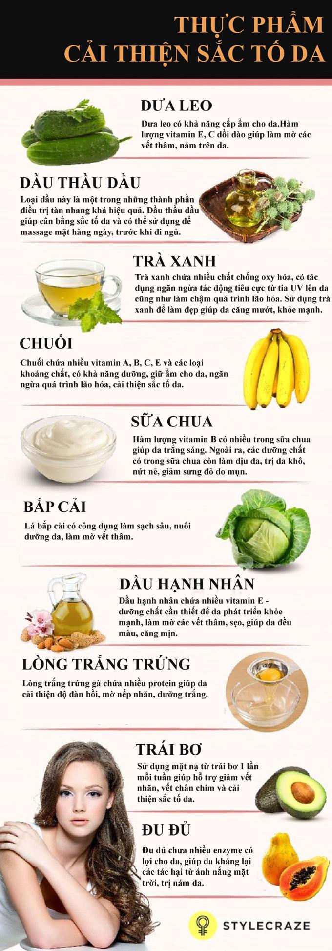 10 thực phẩm giúp làn da sáng mịn lên trông thấy - ảnh 1