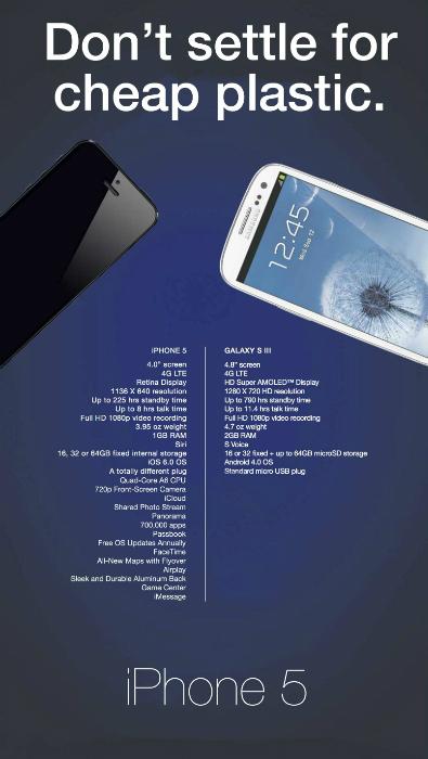 Apple đính chính quảng cáo của Samsung.