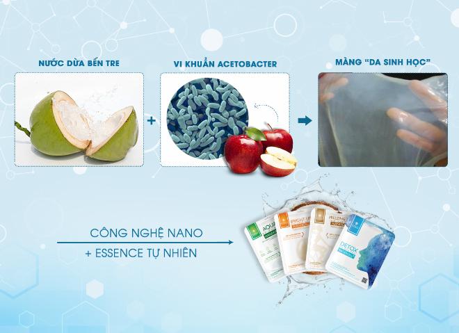 Nhã Phương dưỡng da bằng mặt nạ sinh học lên men từ nước dừa tươi - ảnh 2