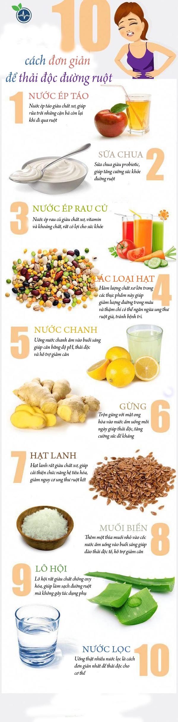 10 cách đơn giản giúp thải độc đường ruột, hỗ trợ giảm cân