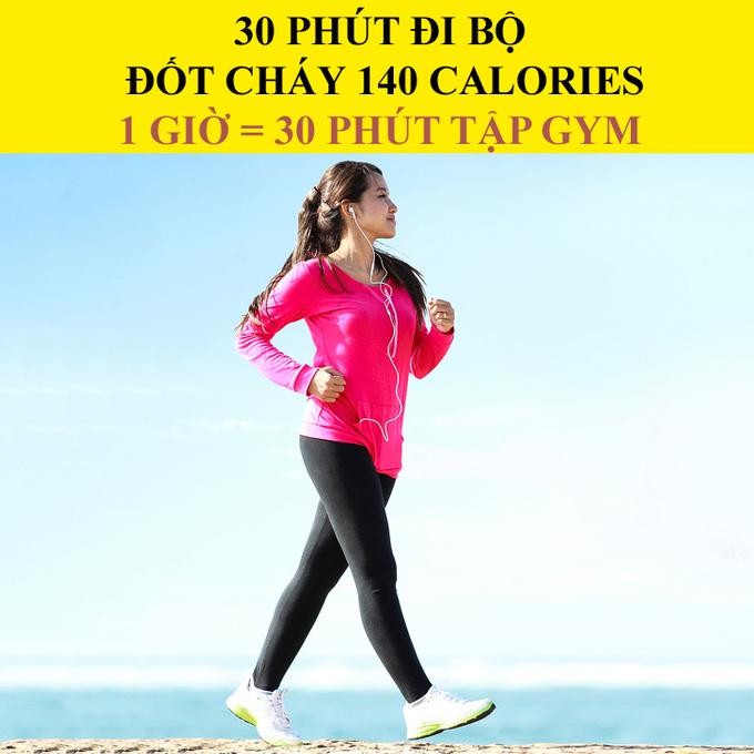 Các hoạt động thường ngày giúp cơ thể đốt cháy bao nhiêu calo