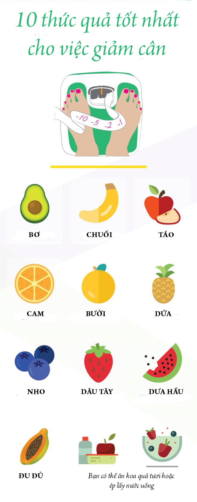 10 loại quả càng ăn nhiều càng giảm cân nhanh