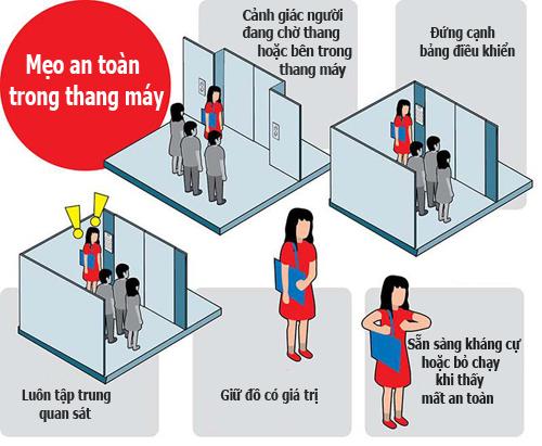 Quy tắc an toàn khi đi thang máy. Ảnh: Malaymail.