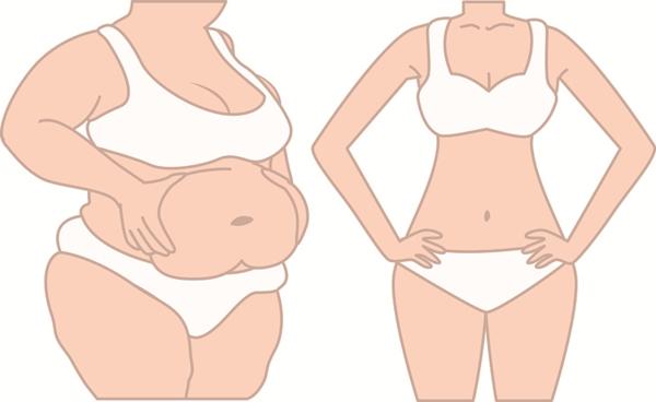 Tăng cân Độc tố có thể ảnh hưởng tới một số hormone trong cơ thể, khiến bạn tăng cân dù không ăn nhiều lên và vẫn chăm chỉ tập thể dục.