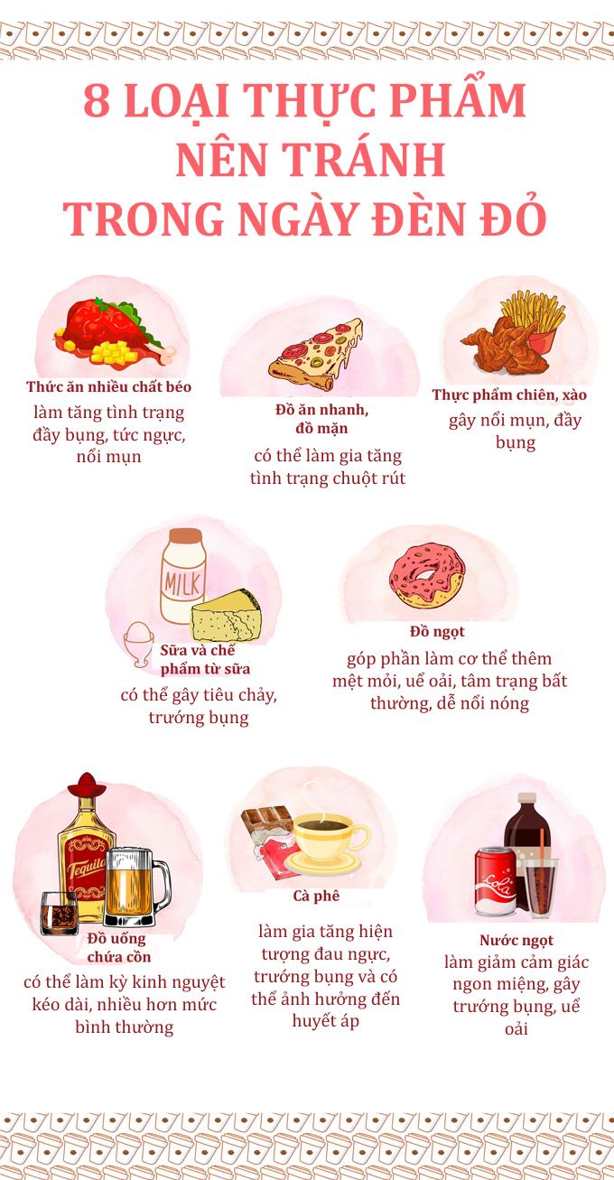 8 thực phẩm nên tránh trong ngày đèn đỏ để giảm nổi mụn, đau bụng