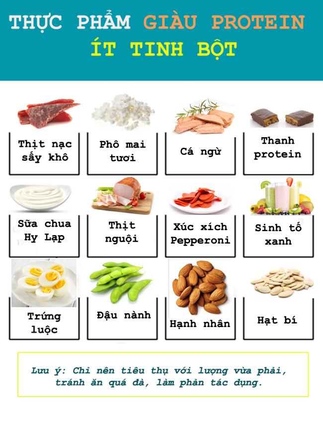 Món ăn vặt giàu protein, ít tinh bột giúp tăng cơ giảm mỡ nhanh chóng