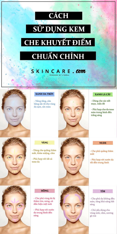 Cách chọn kem che khuyết điểm trị toàn bộ nhược điểm da